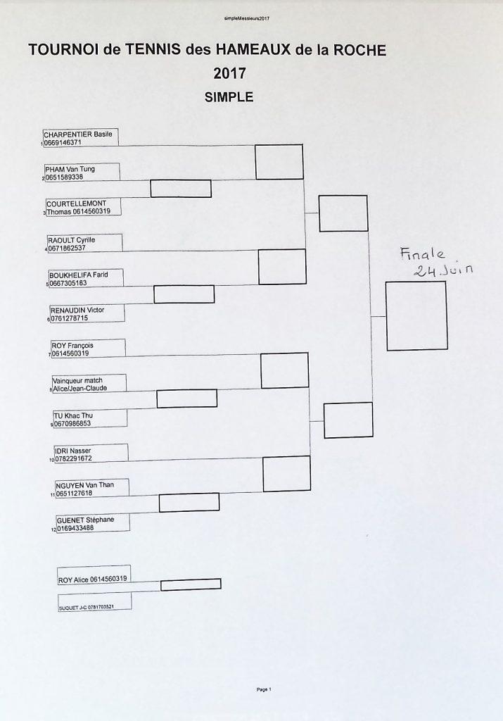 2017-05-16tournoi-tennis-simple