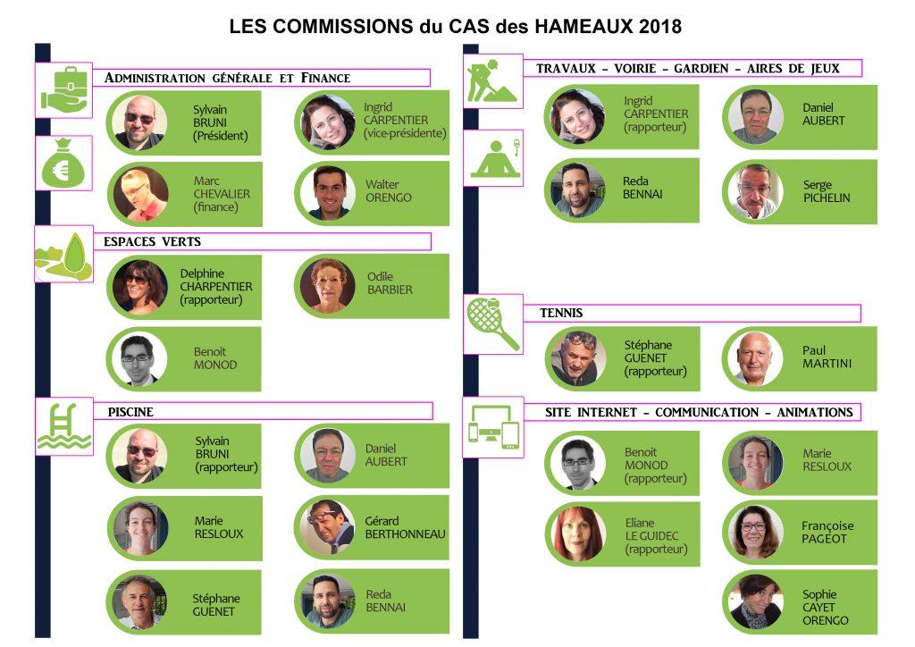Les-commissions-2018v2
