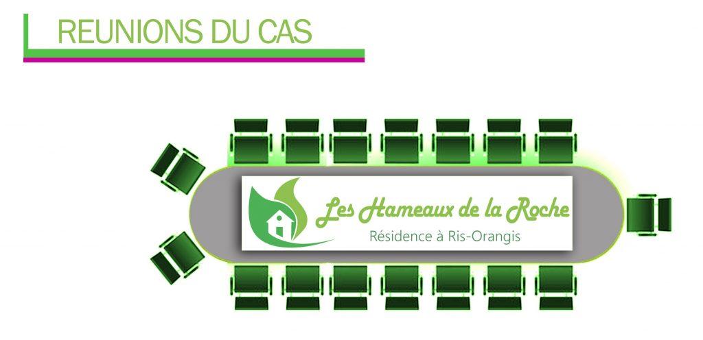 Réunion du CAS @ Salle du conseil - centre commercial des Hameaux de la Roche