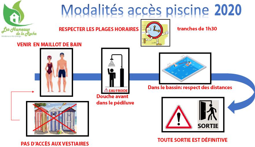MODALITÉ d'accès PISCINE, ouverture du samedi 20 juin 2020