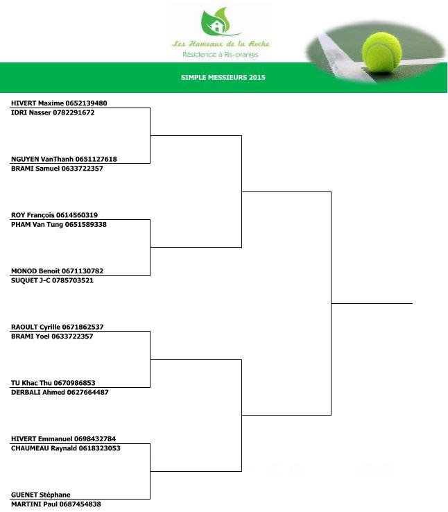 tableau tennis