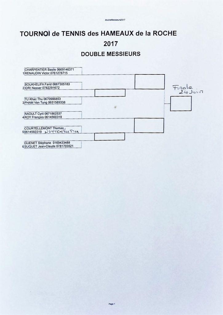 Tableau des tournois Messieurs Double