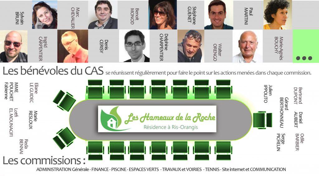 reunion CAS table commissions Hameaux